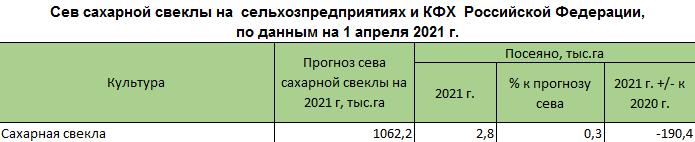 https://specagro.ru/sites/default/files/2021-04/sakh-svek-1.04.png